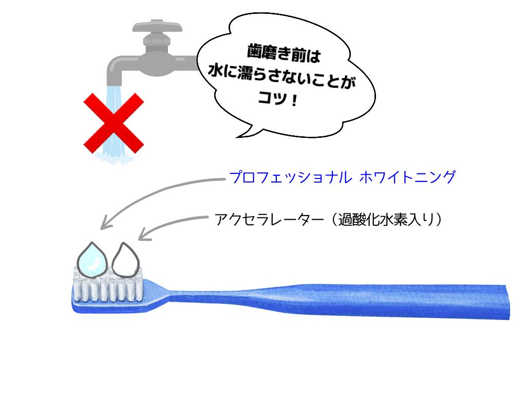 プロフェッショナルホワイトニングシステムの使用法